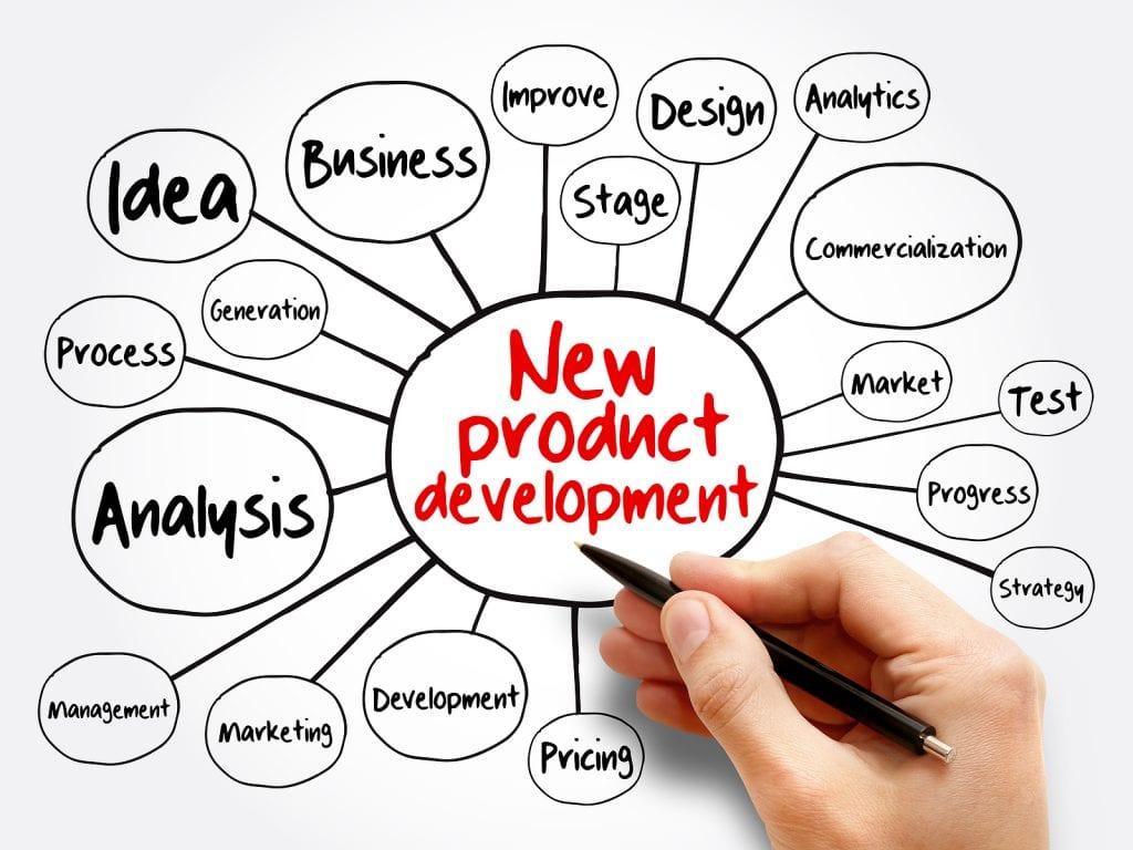 Product Development methods
